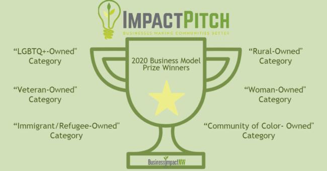 IMPACT Pitch Business Model Award Winners Blog Image